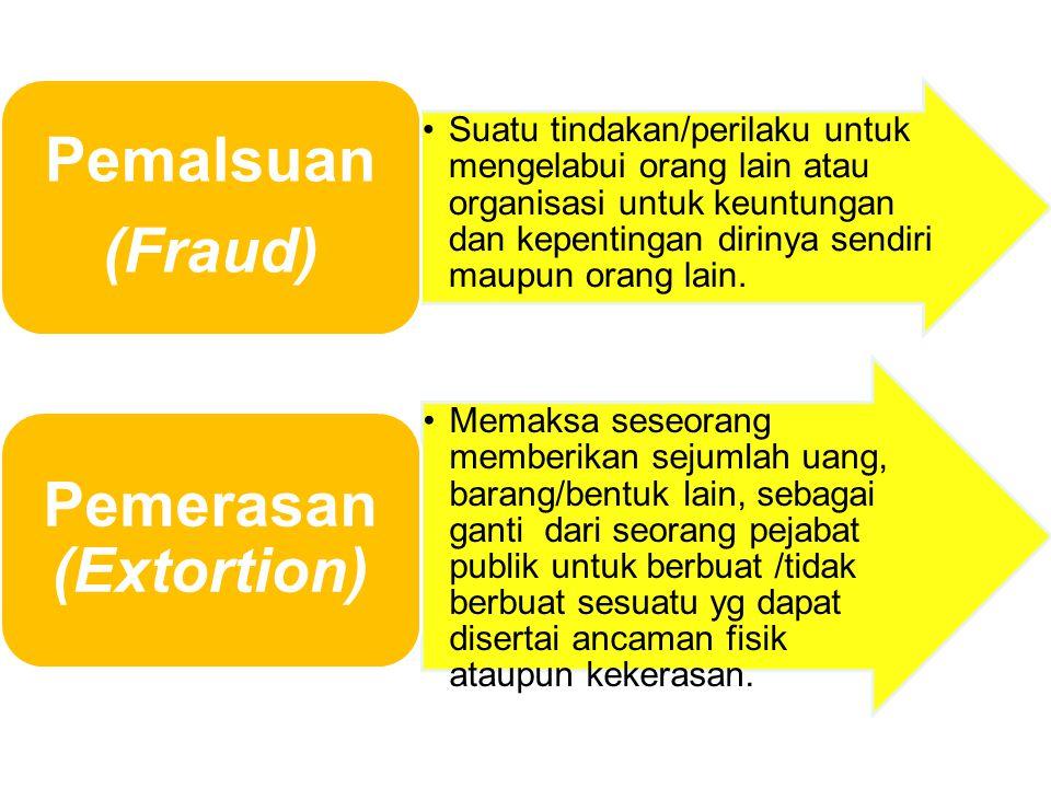 Pemerasan (Extortion)