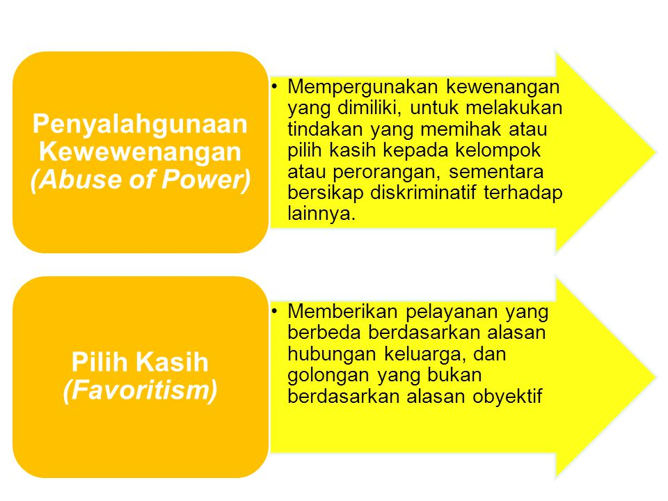 Penyalahgunaan Kewewenangan (Abuse of Power) Pilih Kasih (Favoritism)