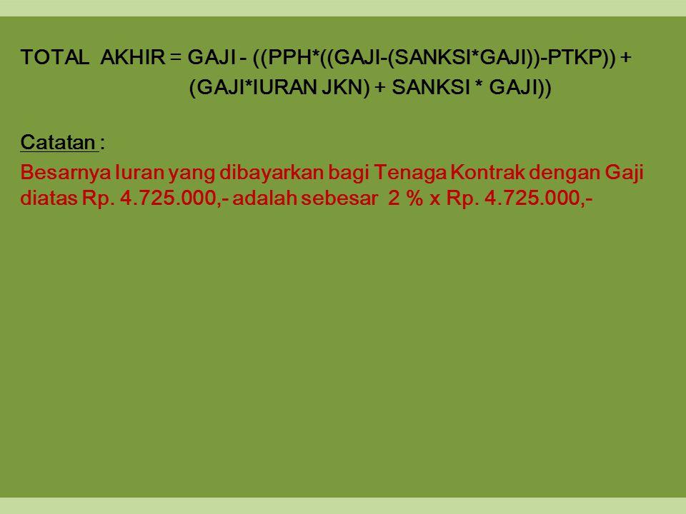 TOTAL AKHIR = GAJI - ((PPH. ((GAJI-(SANKSI. GAJI))-PTKP)) + (GAJI