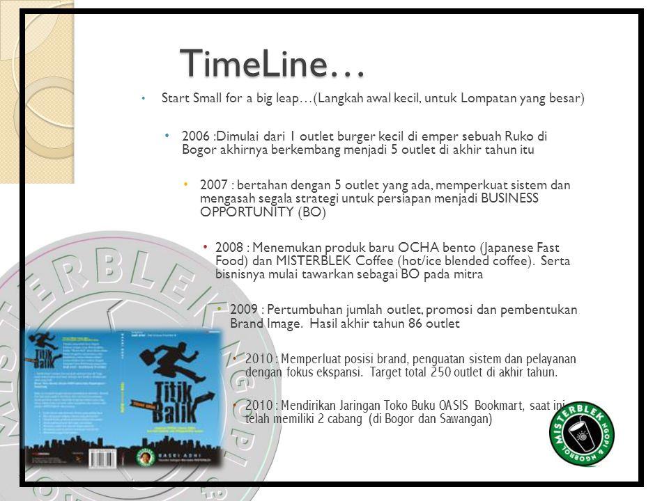 TimeLine… Start Small for a big leap…(Langkah awal kecil, untuk Lompatan yang besar)
