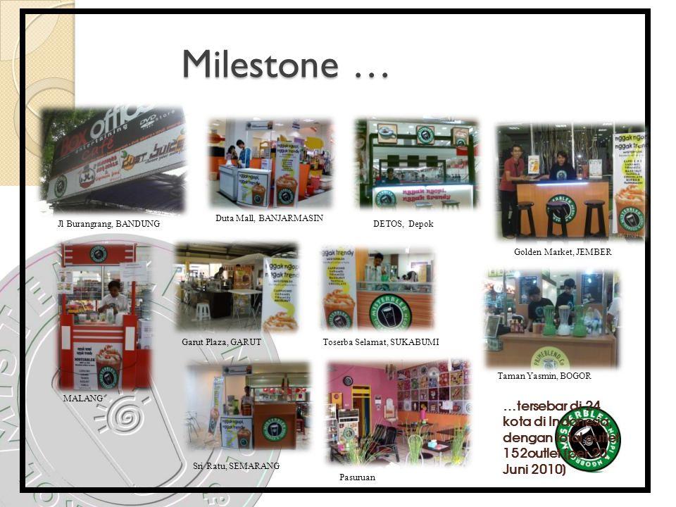 Milestone … Duta Mall, BANJARMASIN. Jl Burangrang, BANDUNG. DETOS, Depok. Golden Market, JEMBER.