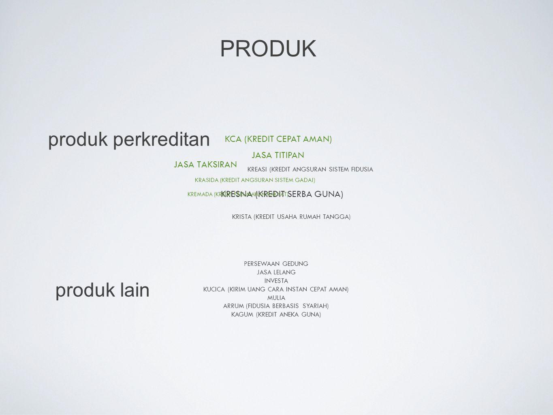 PRODUK produk perkreditan produk lain KCA (KREDIT CEPAT AMAN)