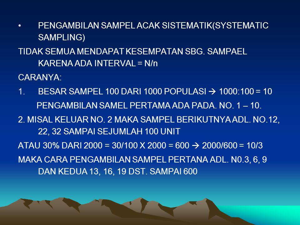 PENGAMBILAN SAMPEL ACAK SISTEMATIK(SYSTEMATIC SAMPLING)