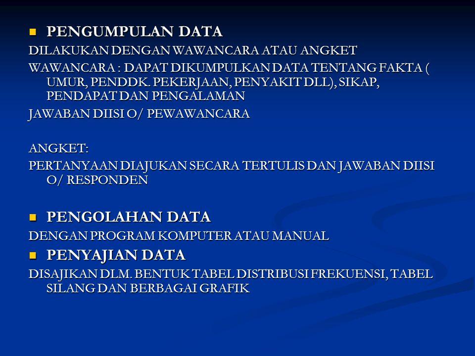 PENGUMPULAN DATA PENGOLAHAN DATA PENYAJIAN DATA