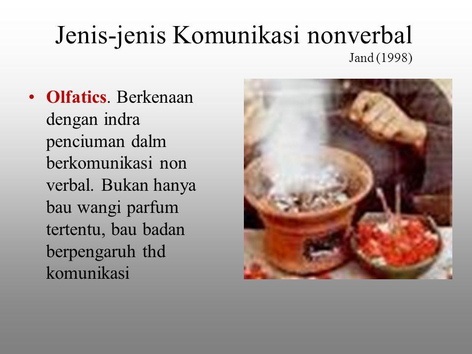 Jenis-jenis Komunikasi nonverbal Jand (1998)