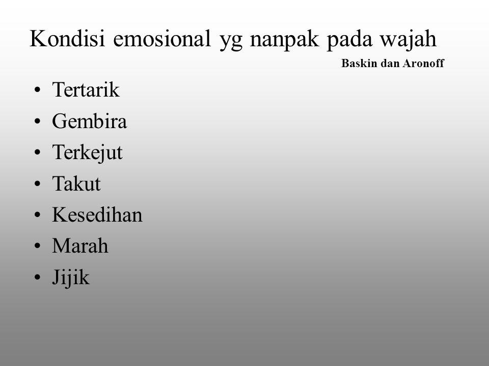 Kondisi emosional yg nanpak pada wajah