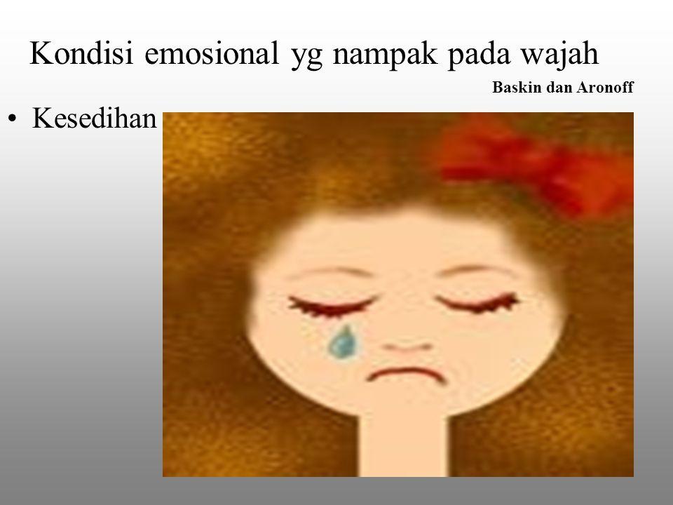 Kondisi emosional yg nampak pada wajah