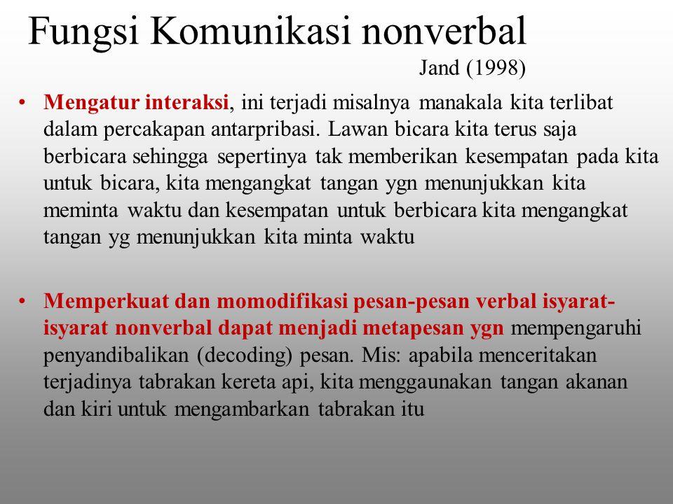 Fungsi Komunikasi nonverbal Jand (1998)