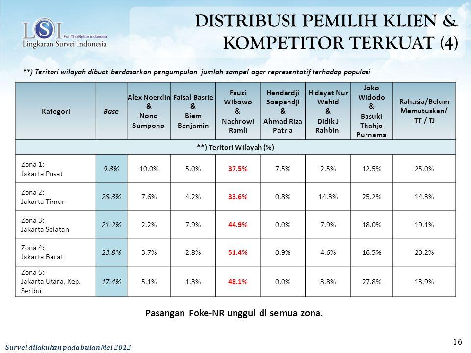 DISTRIBUSI PEMILIH KLIEN & KOMPETITOR TERKUAT (4)
