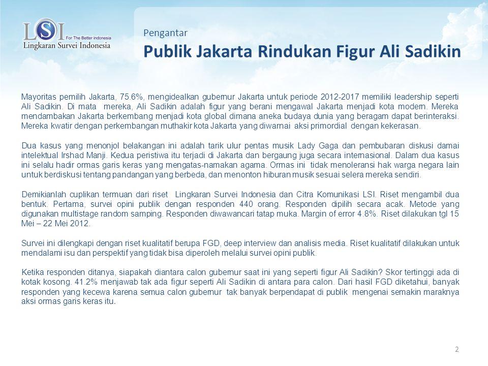 Publik Jakarta Rindukan Figur Ali Sadikin