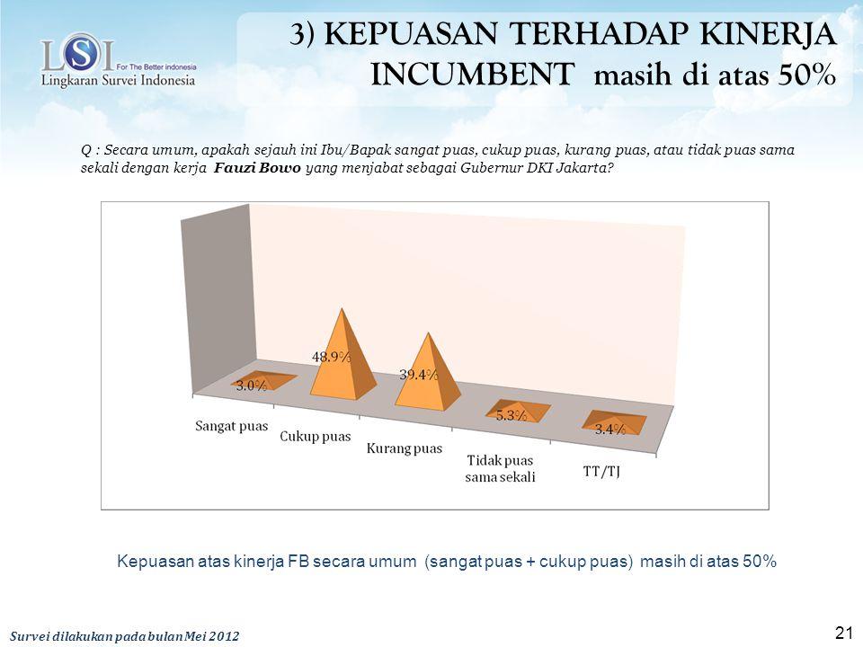 3) KEPUASAN TERHADAP KINERJA INCUMBENT masih di atas 50%