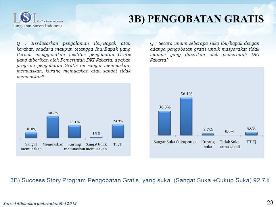3B) PENGOBATAN GRATIS
