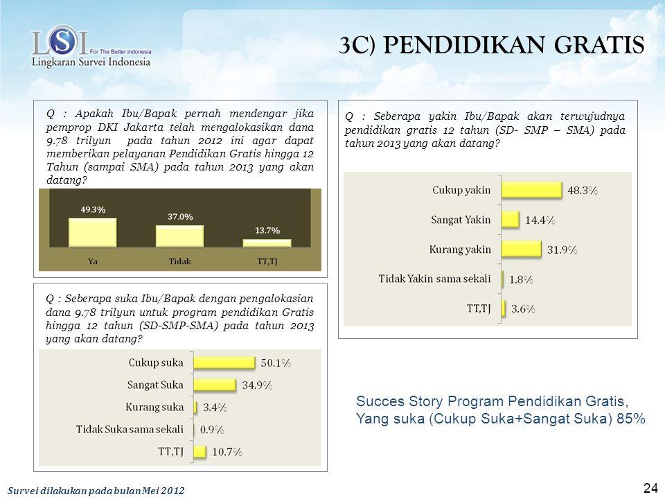 3C) PENDIDIKAN GRATIS Succes Story Program Pendidikan Gratis,