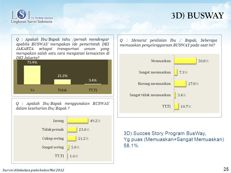 3D) BUSWAY 3D) Succes Story Program BusWay,