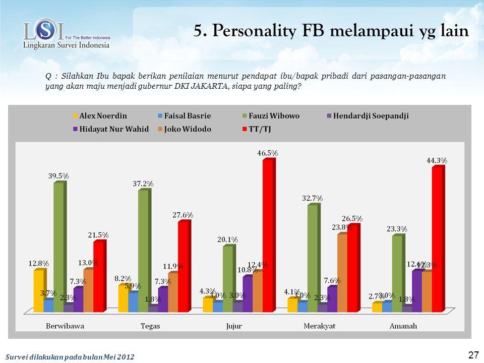 5. Personality FB melampaui yg lain