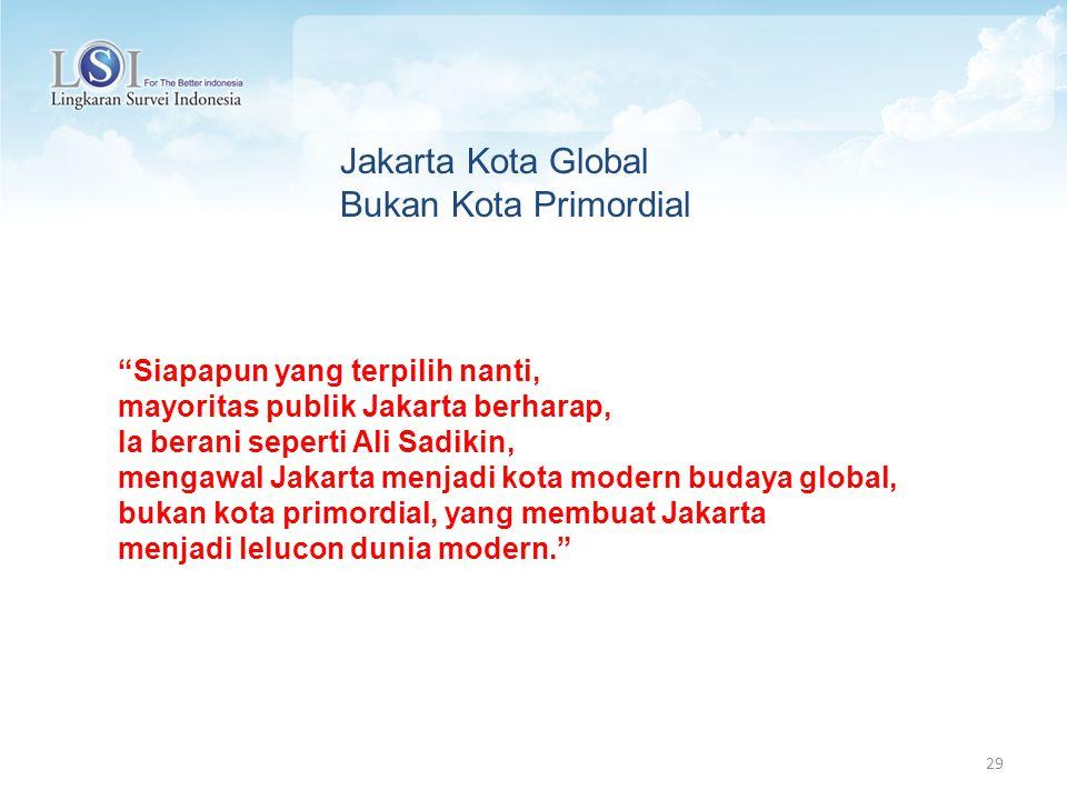 Jakarta Kota Global Bukan Kota Primordial