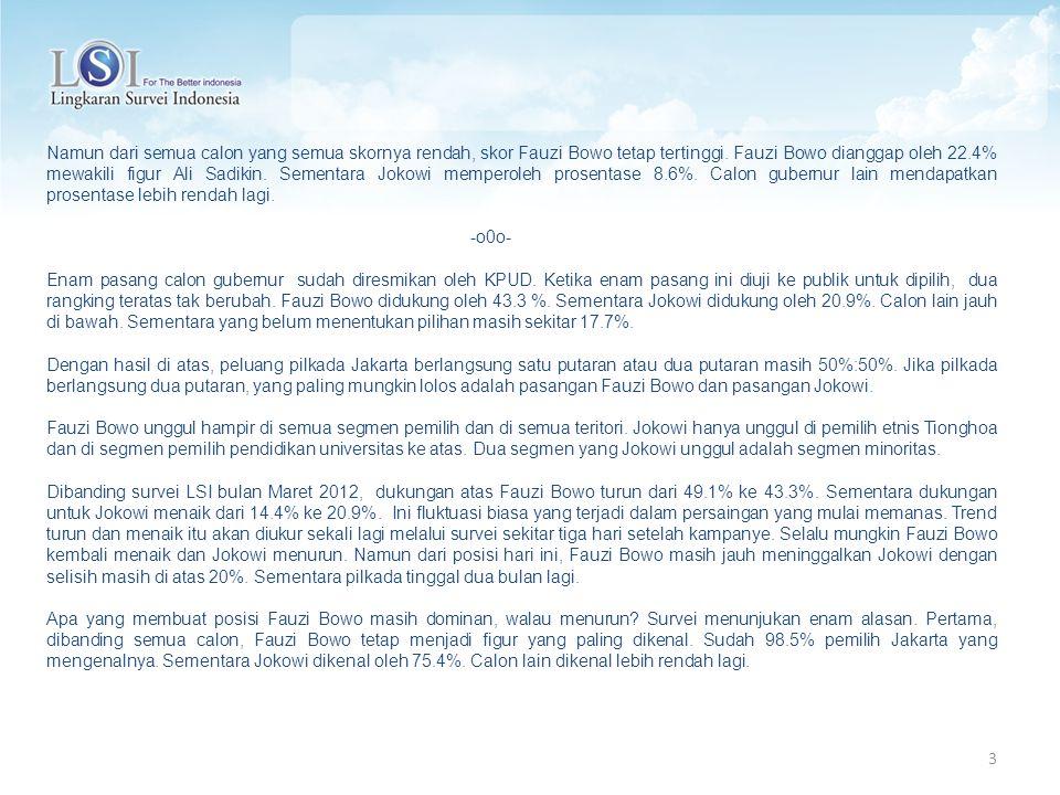 Namun dari semua calon yang semua skornya rendah, skor Fauzi Bowo tetap tertinggi. Fauzi Bowo dianggap oleh 22.4% mewakili figur Ali Sadikin. Sementara Jokowi memperoleh prosentase 8.6%. Calon gubernur lain mendapatkan prosentase lebih rendah lagi.