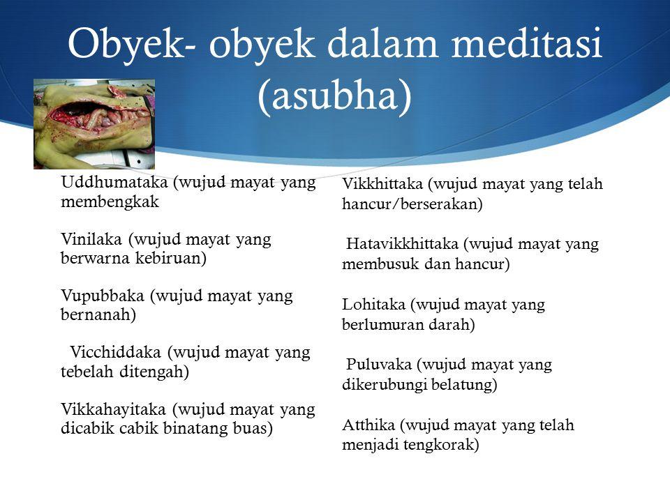 Obyek- obyek dalam meditasi (asubha)