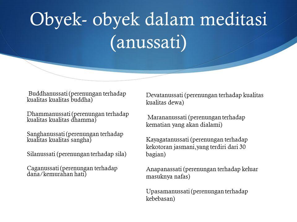 Obyek- obyek dalam meditasi (anussati)