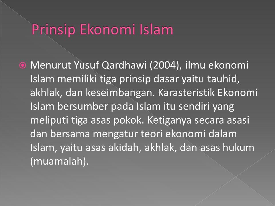 Prinsip Ekonomi Islam