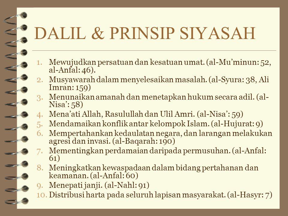 DALIL & PRINSIP SIYASAH