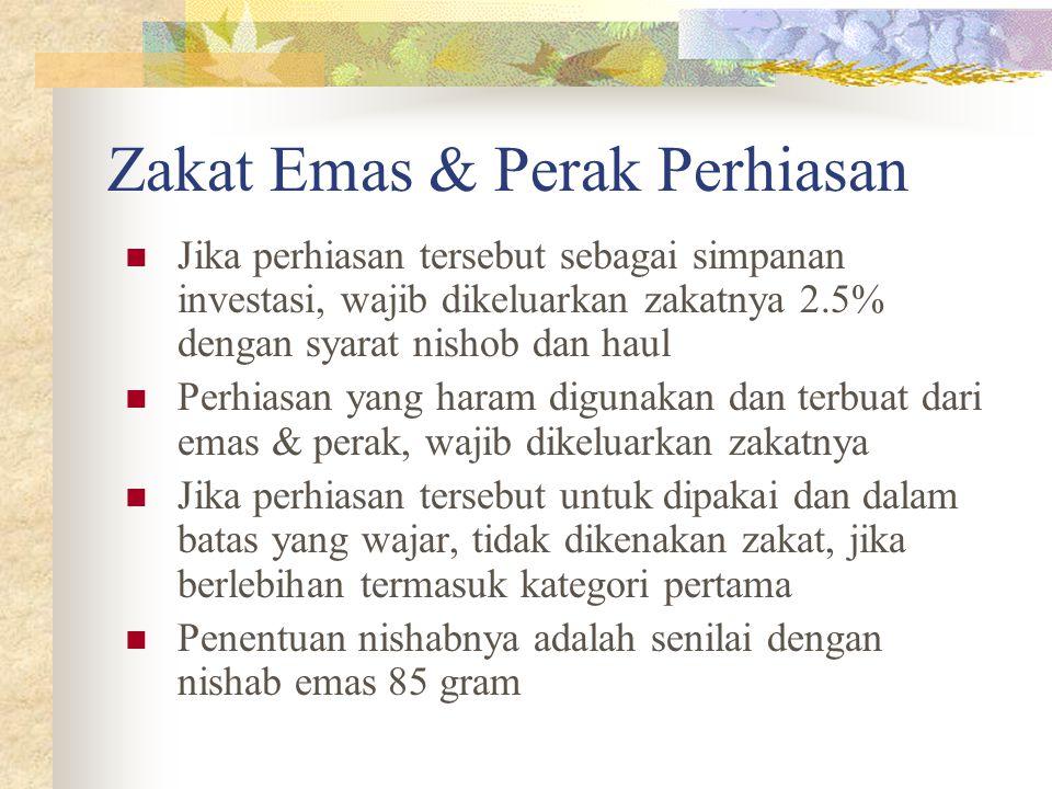 Zakat Emas & Perak Perhiasan