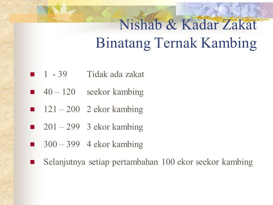 Nishab & Kadar Zakat Binatang Ternak Kambing