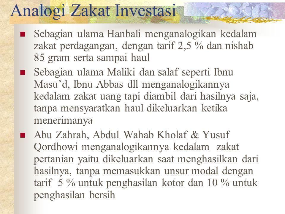 Analogi Zakat Investasi