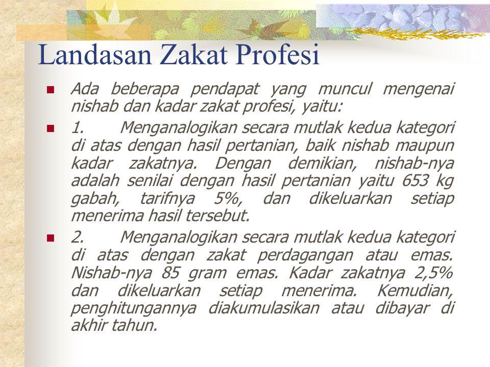 Landasan Zakat Profesi