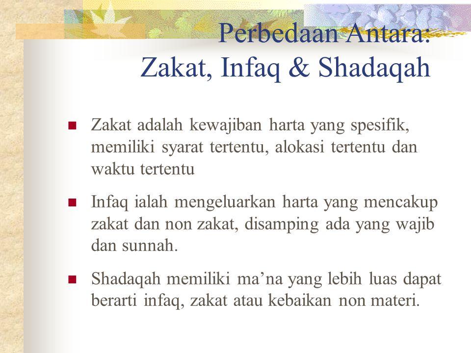 Perbedaan Antara: Zakat, Infaq & Shadaqah