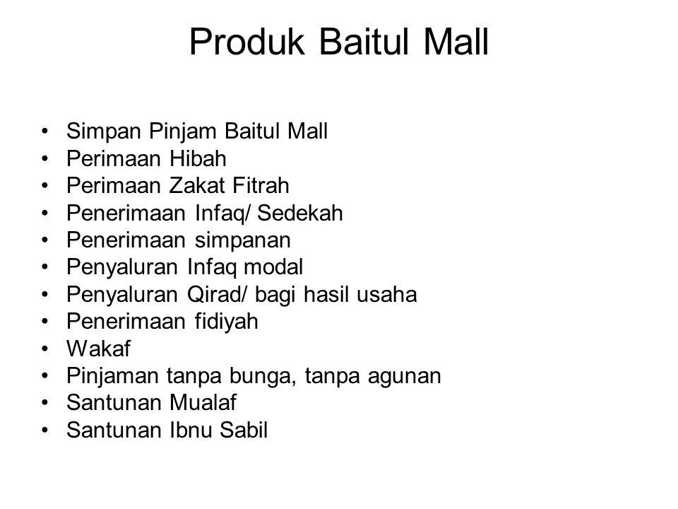 Produk Baitul Mall Simpan Pinjam Baitul Mall Perimaan Hibah