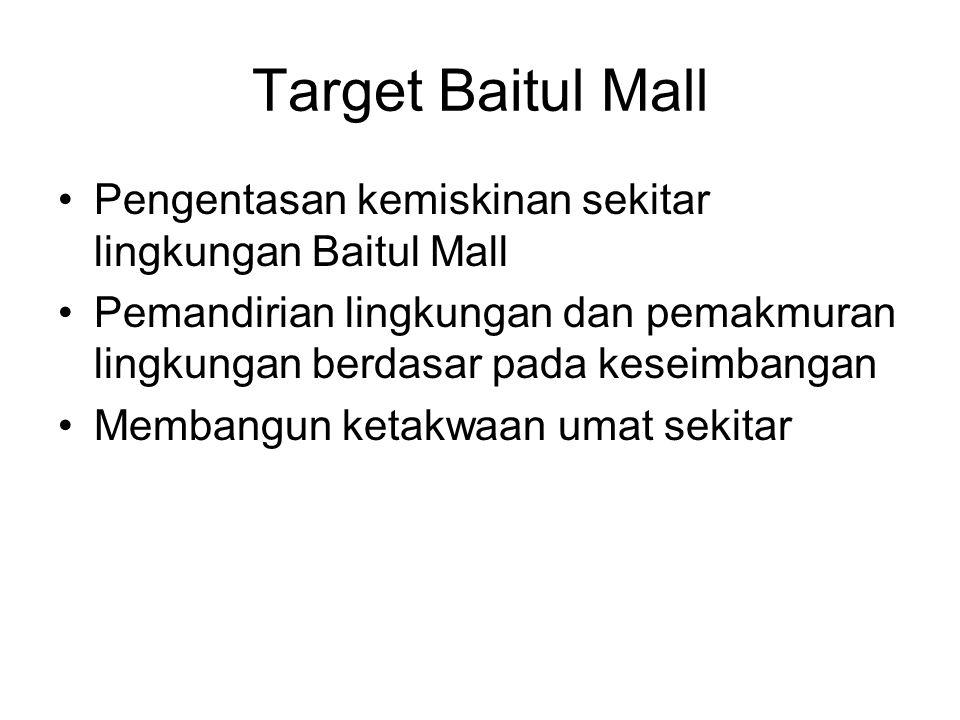 Target Baitul Mall Pengentasan kemiskinan sekitar lingkungan Baitul Mall.