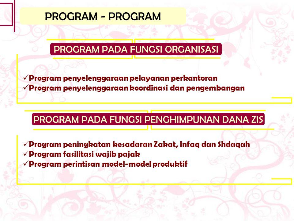 PROGRAM - PROGRAM PROGRAM PADA FUNGSI ORGANISASI