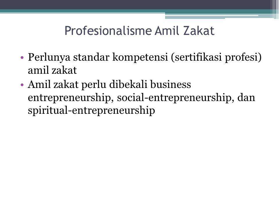 Profesionalisme Amil Zakat