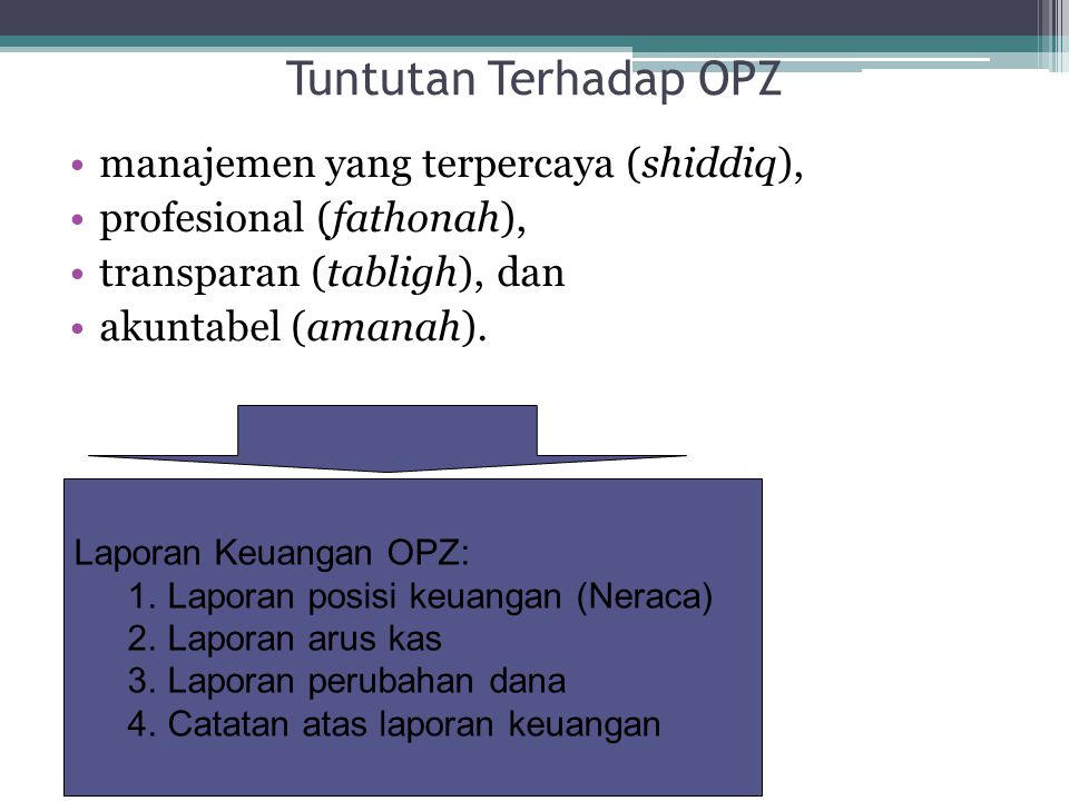 Tuntutan Terhadap OPZ manajemen yang terpercaya (shiddiq),