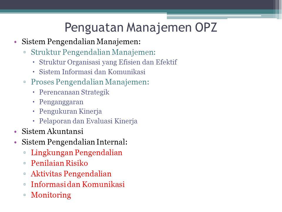 Penguatan Manajemen OPZ