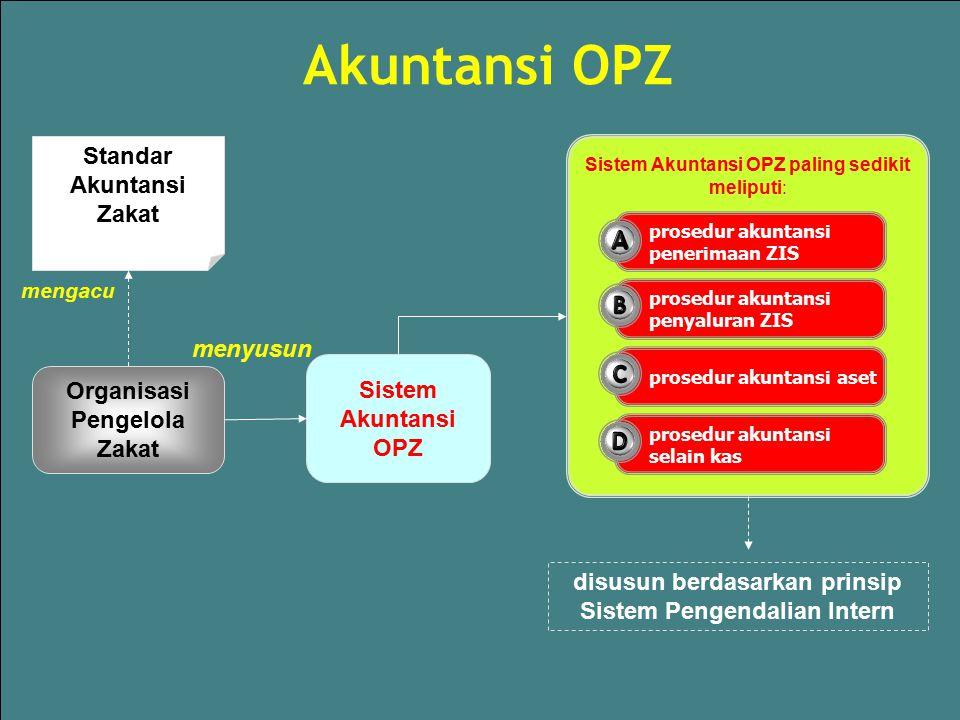Akuntansi OPZ Standar Akuntansi Zakat menyusun Sistem Akuntansi OPZ
