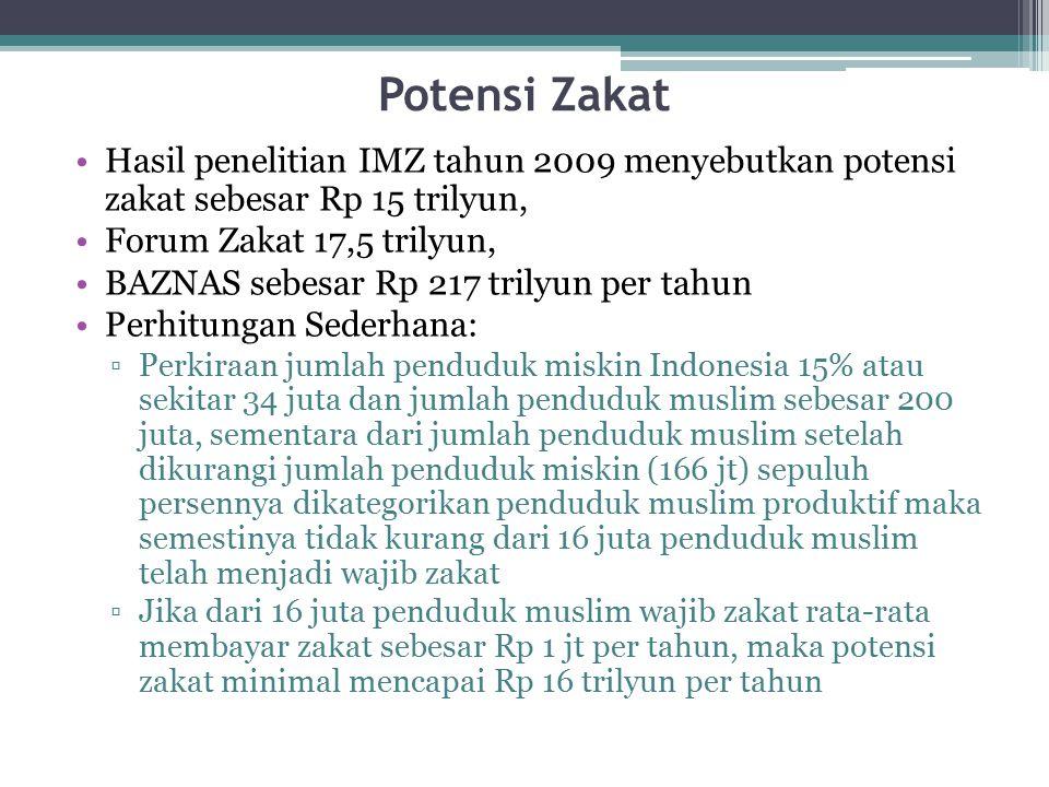 Potensi Zakat Hasil penelitian IMZ tahun 2009 menyebutkan potensi zakat sebesar Rp 15 trilyun, Forum Zakat 17,5 trilyun,