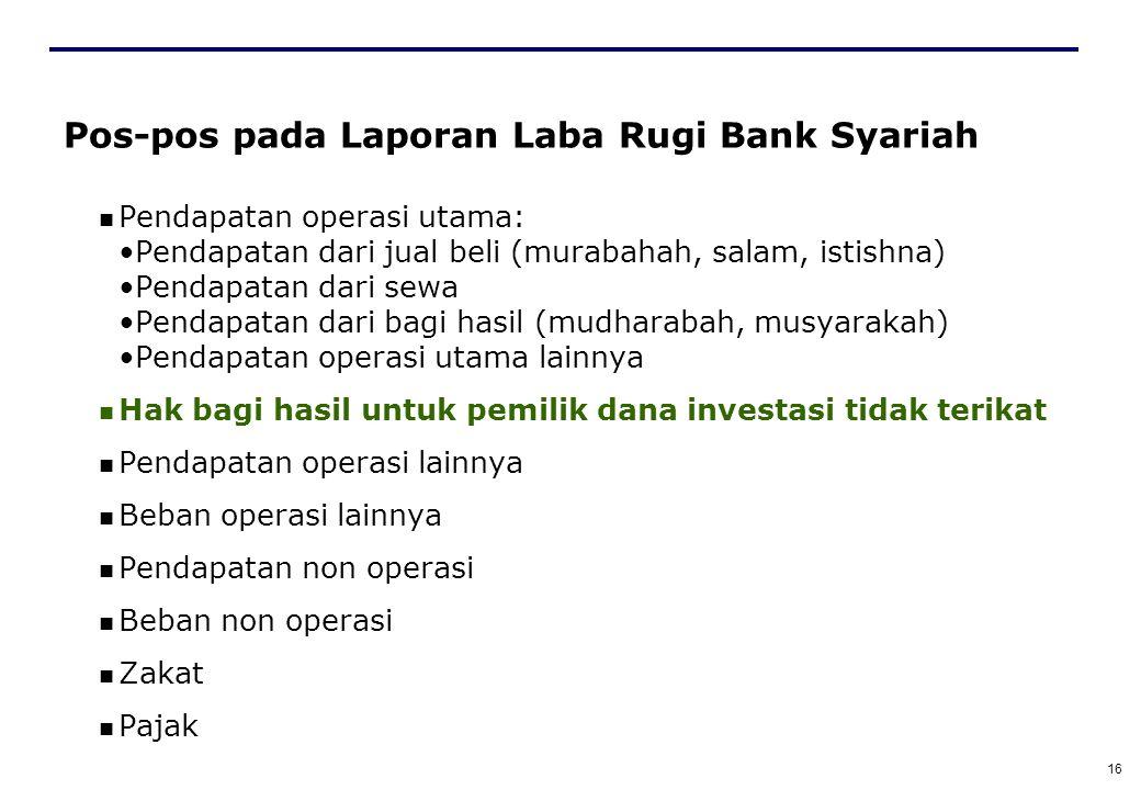 Pos-pos pada Laporan Laba Rugi Bank Syariah