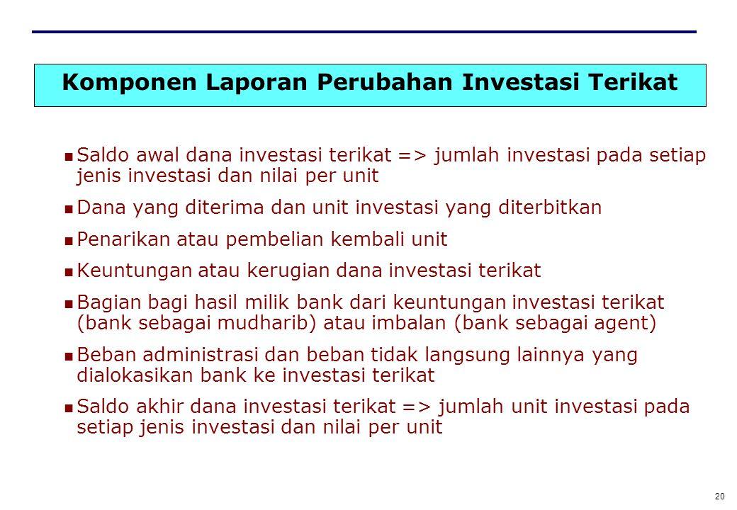 Komponen Laporan Perubahan Investasi Terikat