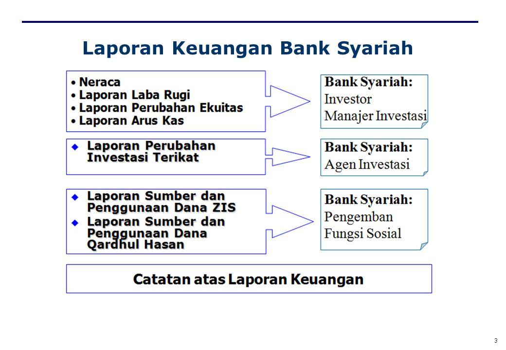 Laporan Keuangan Bank Syariah