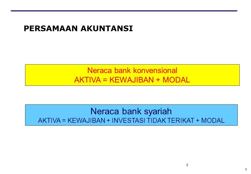Neraca bank syariah PERSAMAAN AKUNTANSI Neraca bank konvensional
