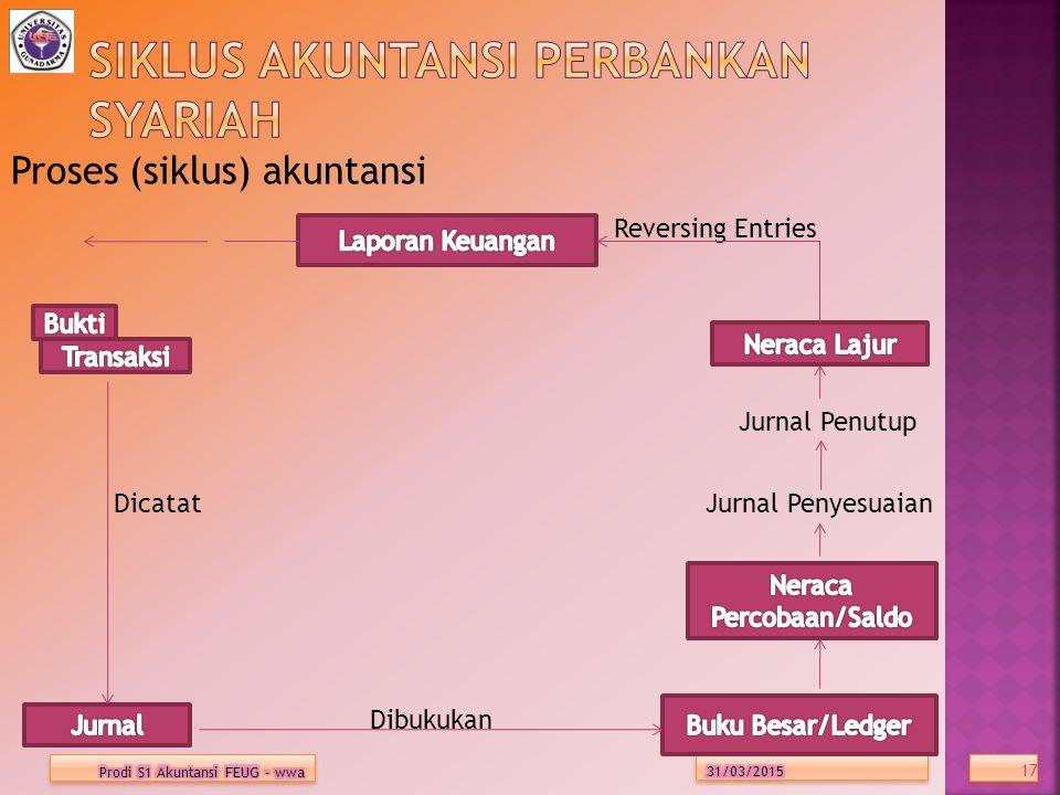 Siklus akuntansi perbankan syariah