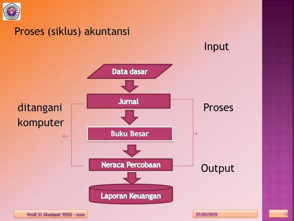 Proses (siklus) akuntansi Input ditangani Proses komputer Output