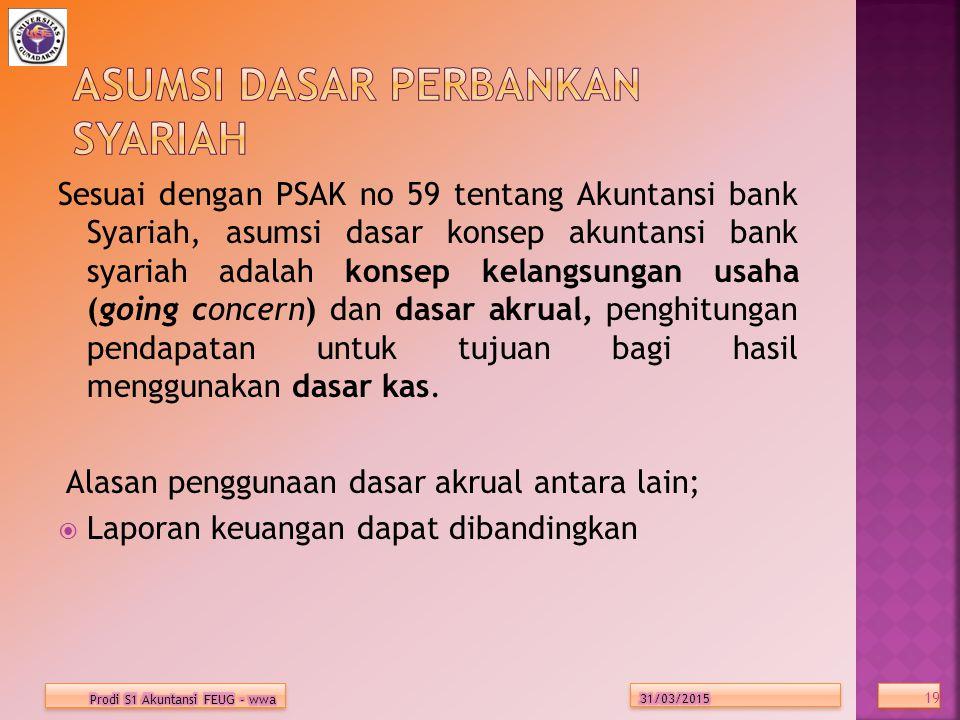 Asumsi dasar perbankan syariah