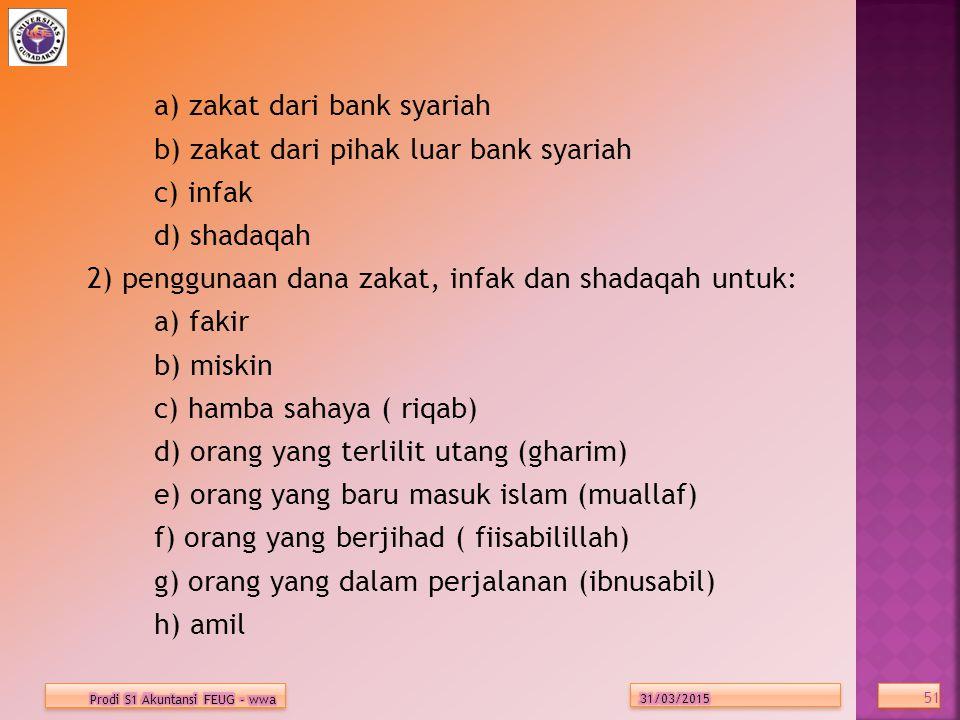 a) zakat dari bank syariah b) zakat dari pihak luar bank syariah c) infak d) shadaqah 2) penggunaan dana zakat, infak dan shadaqah untuk: a) fakir b) miskin c) hamba sahaya ( riqab) d) orang yang terlilit utang (gharim) e) orang yang baru masuk islam (muallaf) f) orang yang berjihad ( fiisabilillah) g) orang yang dalam perjalanan (ibnusabil) h) amil