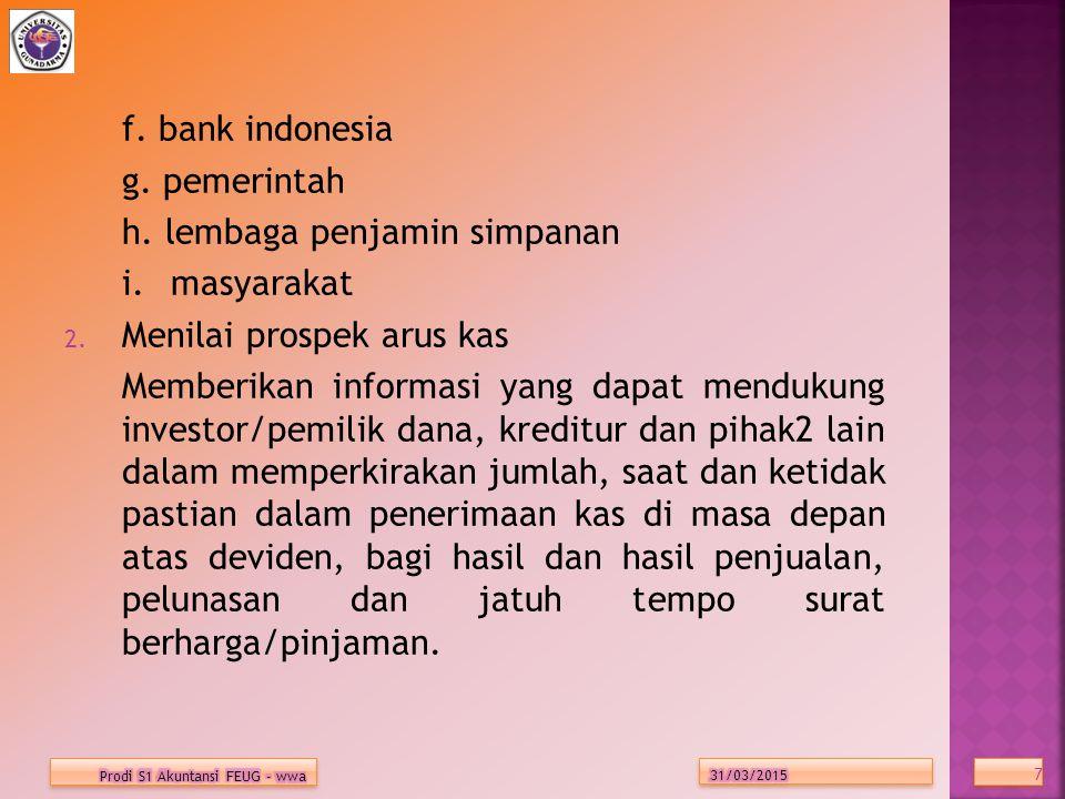 f. bank indonesia g. pemerintah h. lembaga penjamin simpanan
