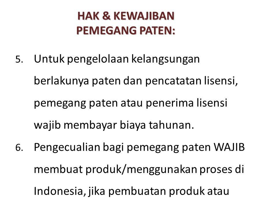 HAK & KEWAJIBAN PEMEGANG PATEN: