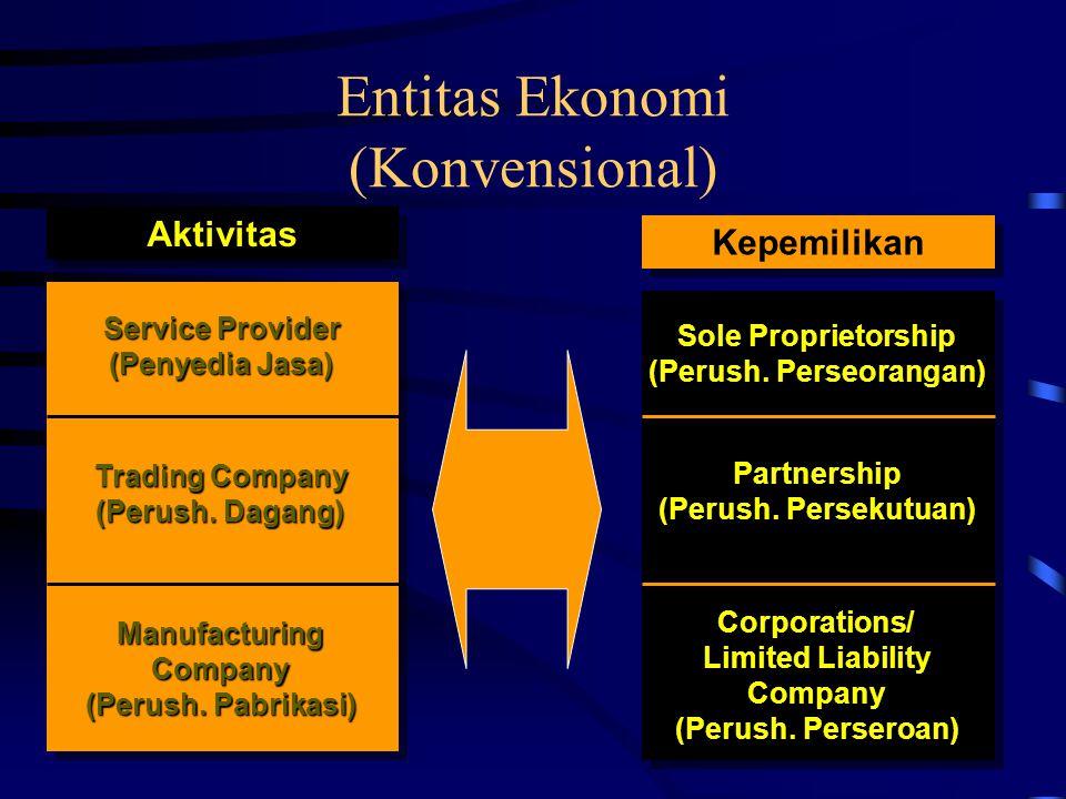 Entitas Ekonomi (Konvensional)