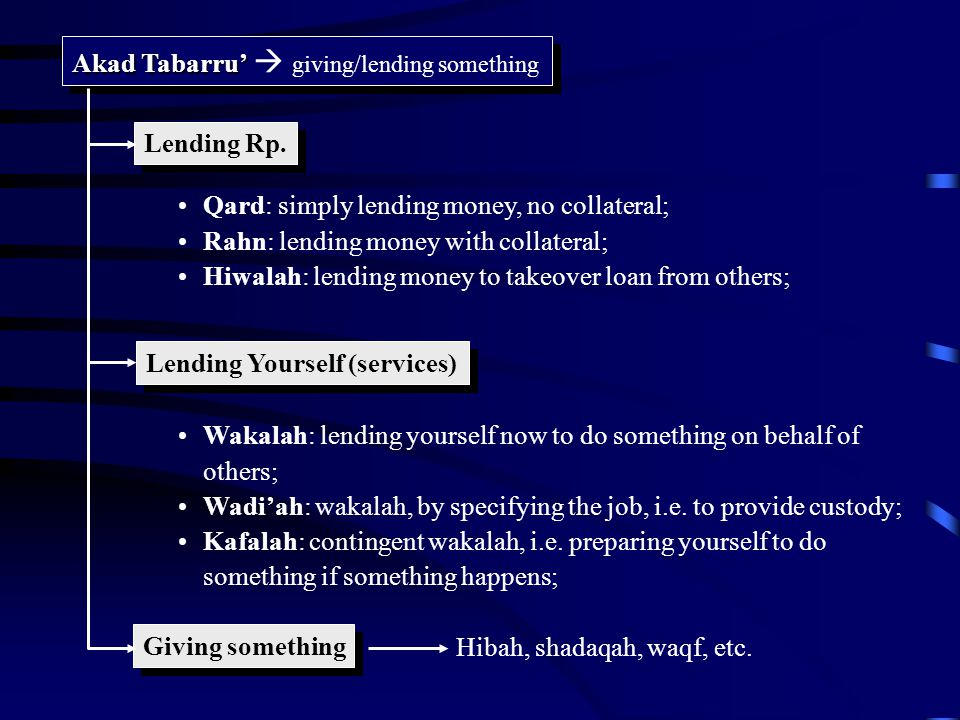 Akad Tabarru'  giving/lending something
